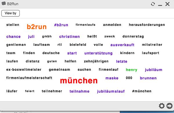 Wordcloud B2Run