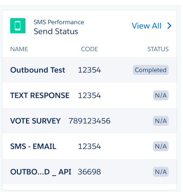 Send Status Marketing Cloud