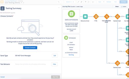 Testing Summary Marketing Cloud Release 18